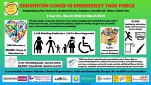 A Year of Reflection and Achievement - The Erdington Covid-19 Task Force