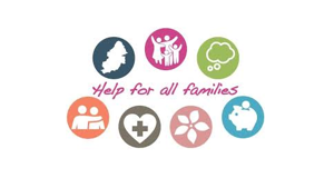 Birmingham Children's Partnership: Emergency and ongoing help for Birmingham families